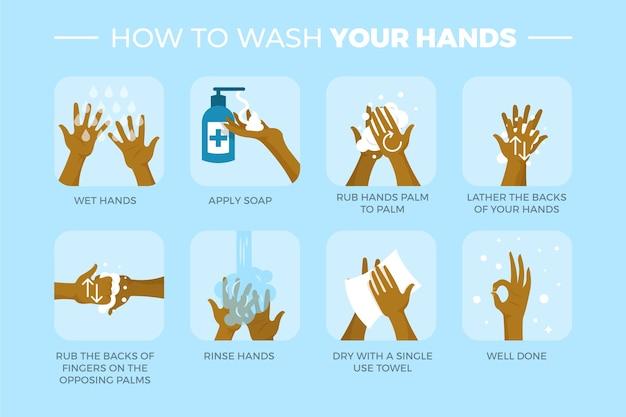 Instructies voor het wassen van uw handen