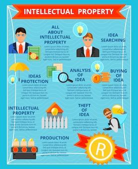 Intellectuele eigendom flat infographics