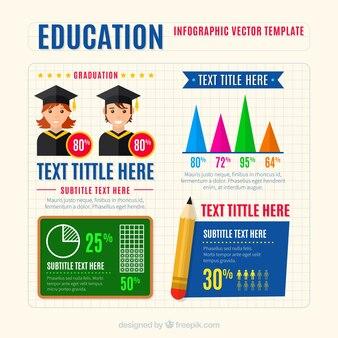 Interessante infographic over het onderwijs