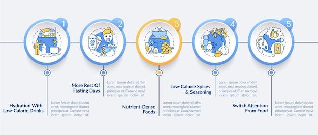 Intermitterend vasten strategie infographic sjabloon