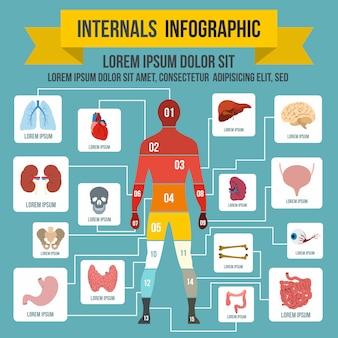Internals infographic elementen in vlakke stijl voor elk ontwerp