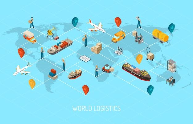 Internationale logistieke activiteiten over de hele wereld