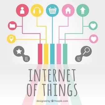 Internet achtergrond van dingen met kleurrijke cirkels