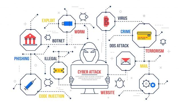 Internet cyber aanvallen, phising en fraude heck concept, hacker illustratie. fintechnologie (financiële technologie) achtergrond.