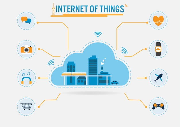 Internet of things-concept