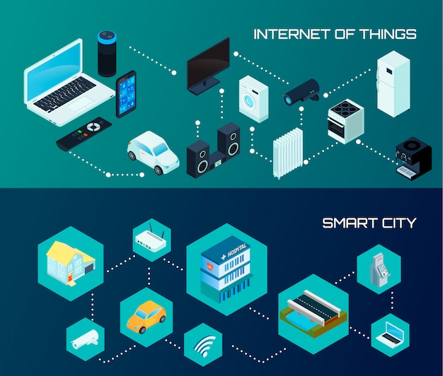 Internet of things iot and smart city banners