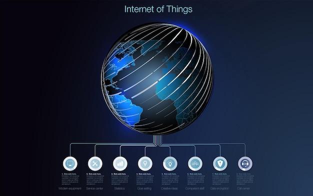 Internet of things (ivd) en netwerkconcept voor aangesloten apparaten. digitale netwerkverbindingen, het concept van het verbinden van apparaten met behulp van iot-technologie. ict (informatie-communicatietechnologie)
