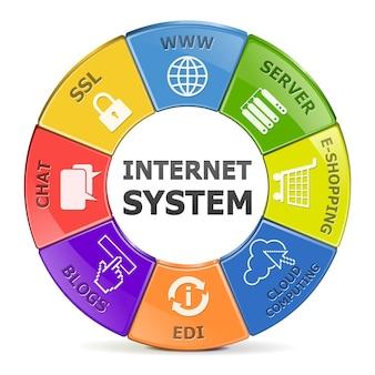 Internet systeem geïsoleerde illustratie