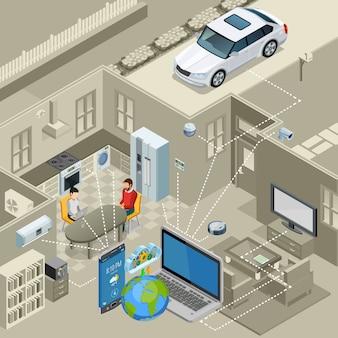 Internet van dingen concept isometrische poster
