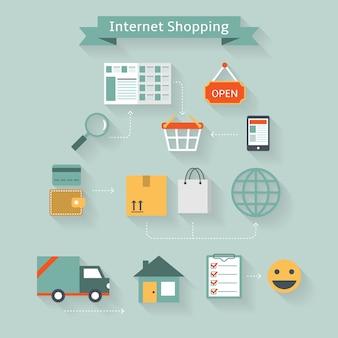 Internet winkelen concept