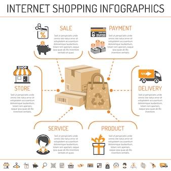 Internet winkelen infographics
