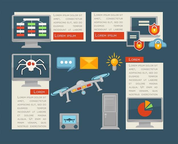 Internetbeveiliging en digitale besturing van de computer