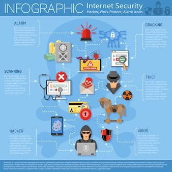 Internetbeveiliging infographics