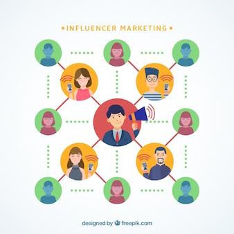 Invloed marketing ontwerp met verbonden personen