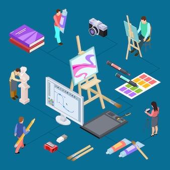 Isometrisch grafisch ontwerp, kunst vectorconcept. digitale en traditionele kunst illustratie