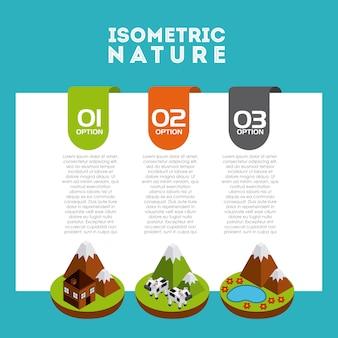 Isometrisch natuurontwerp