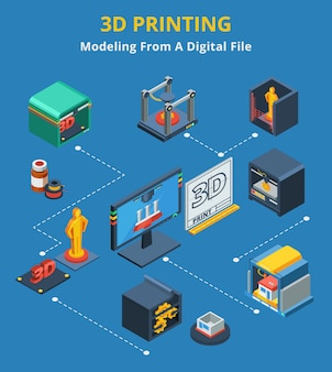Isometrische 3d printing modelling process stroomdiagram