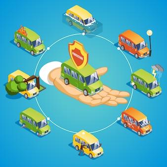 Isometrische autoverzekering ronde concept