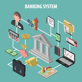 Isometrische bank concept