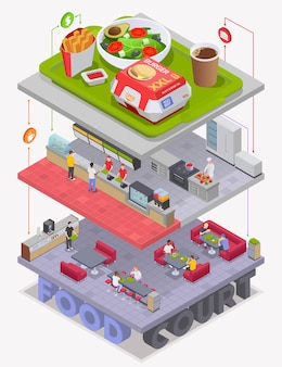 Isometrische compositie van de food court met een reeks verdiepingsplatforms met maaltijdafbeeldingen en uitzicht op de binnenlocatie