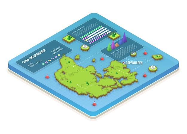 Isometrische denemarken kaart infographic