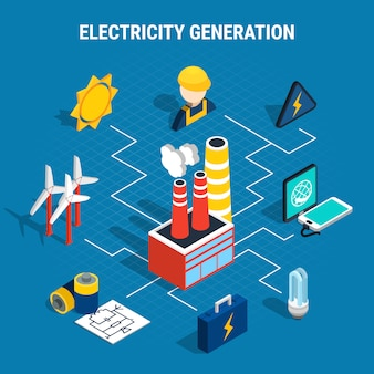Isometrische elektriciteitssamenstelling