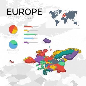 Isometrische europa kaart infographic