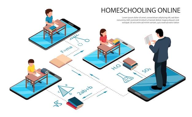 Isometrische familie homeschooling samenstelling illustratie