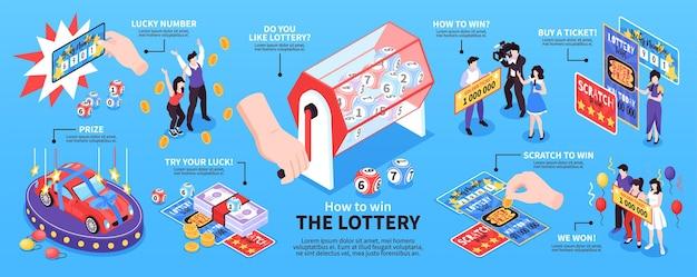 Isometrische fortuinloterij wint infographics met karakters van winnaars die ballen trekken en prijskaartjes met tekst