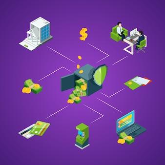 Isometrische geldstroom in infographic bankpictogrammen