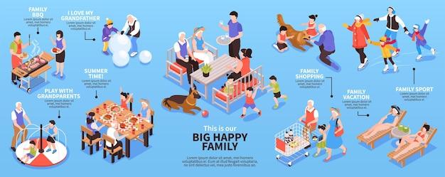 Isometrische generatie familie-infographics met groepsafbeeldingen van vrijetijdsbesteding, karakters van grootouders, kinderen en tekstbijschriften
