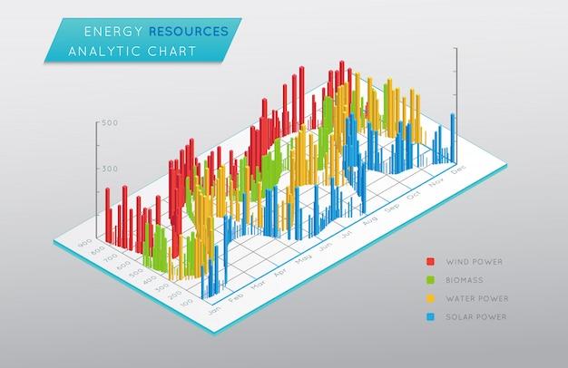 Isometrische grafiek 3d. energiebronnen. presentatiegrafiek
