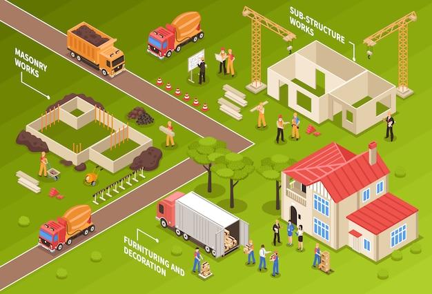 Isometrische huis bouwconcept