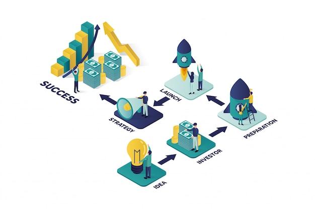 Isometrische illustratie een groep mensen personages bereiden een opstarten van een zakelijk project voor. opkomst van de carrière naar succes, business isometrisch, business analyse