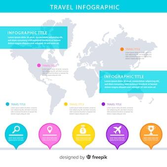 Isometrische illustratie reizen