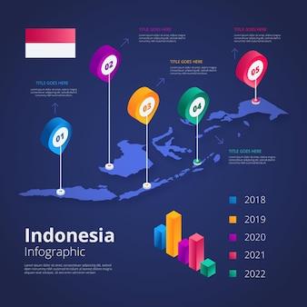 Isometrische indonesië kaart infographics sjabloon