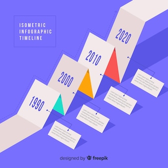 Isometrische infographic tijdlijn