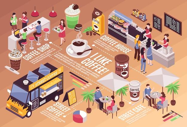 Isometrische infographics met mensen die tijd in 3d koffiehuis doorbrengen
