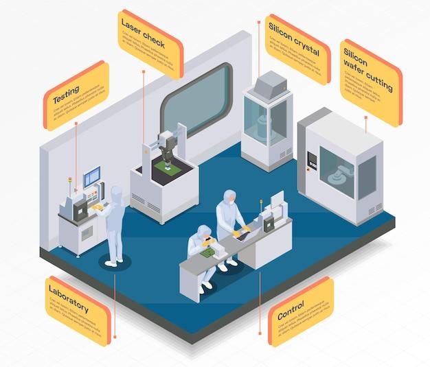 Isometrische infographics voor productie van halfgeleiderchips met samenstelling van afdelingen binnen en verbonden blokken met bewerkbare tekstbijschriften