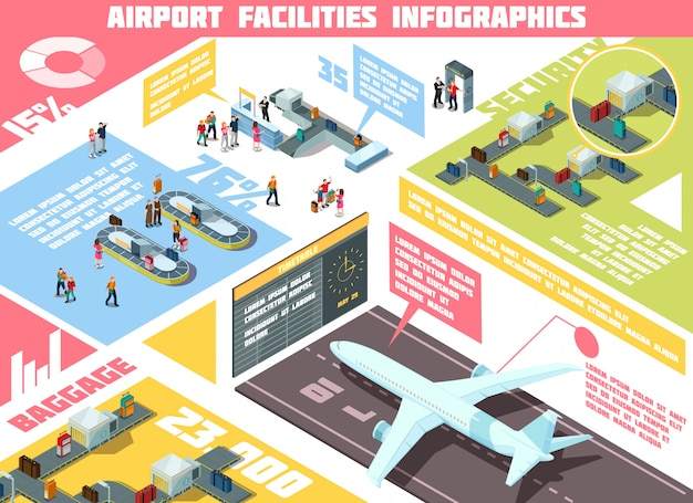 Isometrische infographics