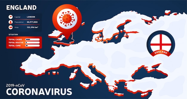 Isometrische kaart van europa met gemarkeerde land engeland illustratie. coronavirus statistieken. gevaarlijk chinees ncov coronavirus. infographic en landinfo.