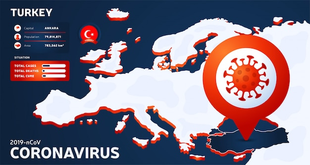 Isometrische kaart van europa met gemarkeerde land turkije illustratie. coronavirus statistieken. gevaarlijk chinees ncov coronavirus. infographic en landinfo.