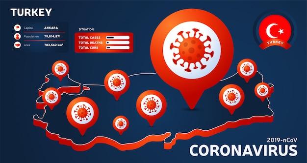 Isometrische kaart van turkije met gemarkeerde land illustratie op donkere achtergrond. coronavirus statistieken. gevaarlijk chinees ncov coronavirus. infographic en landinfo.