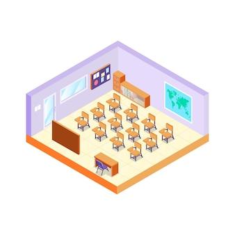 Isometrische klas concept