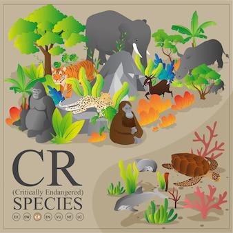 Isometrische kritisch bedreigde diersoorten