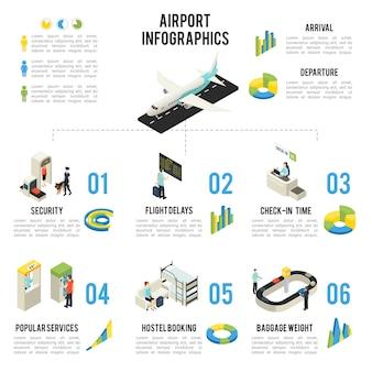 Isometrische luchthaven infographic concept met mensen vliegtuig vertrek terminal hallen zones objecten