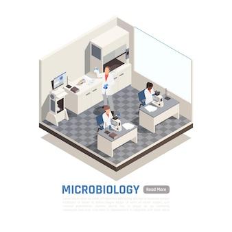 Isometrische microbiologie banner