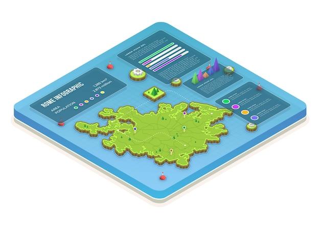 Isometrische rome kaart infographic