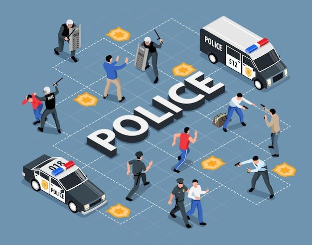 Isometrische samenstelling van het politie-stroomdiagram met illustratie van officieren
