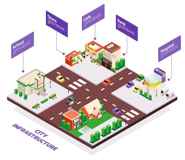 Isometrische samenstelling van stadsgebouwen met bewerkbare tekstvakken in infographics met pijlen die wijzen naar verschillende huizenblokkenillustratie
